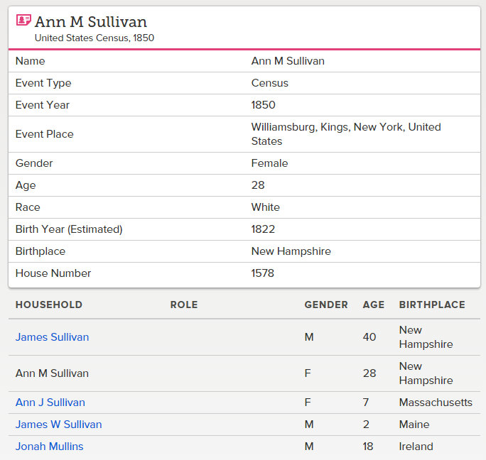 ann m sullivan 1850 census