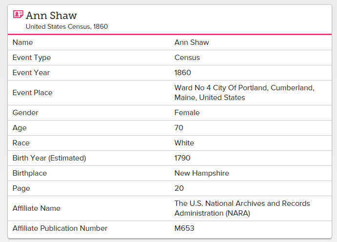 ann shaw 1860 census