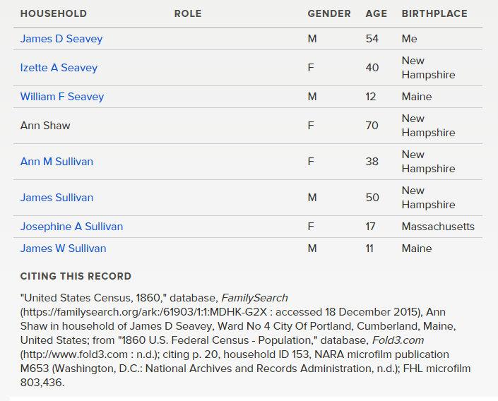 shaw 1860 census